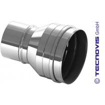 Ampliación 150 - 300 mm