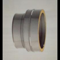 Ampliación 100 - 150 mm